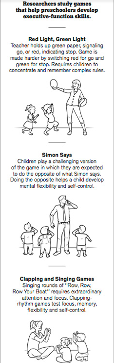 Simon Says and other cognitive activities for preschoolers