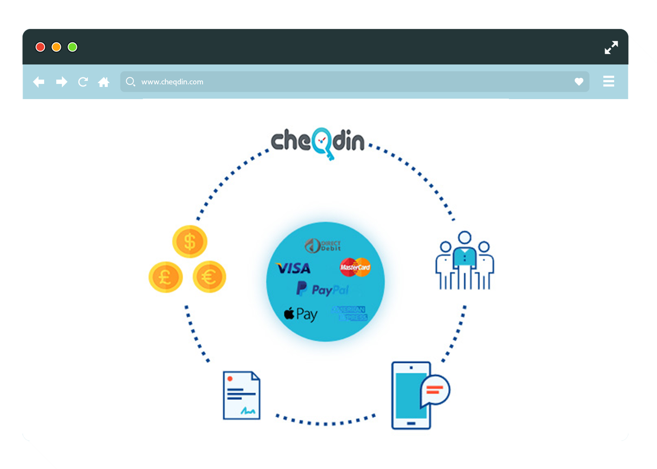 automating payment collection with Cheqdin