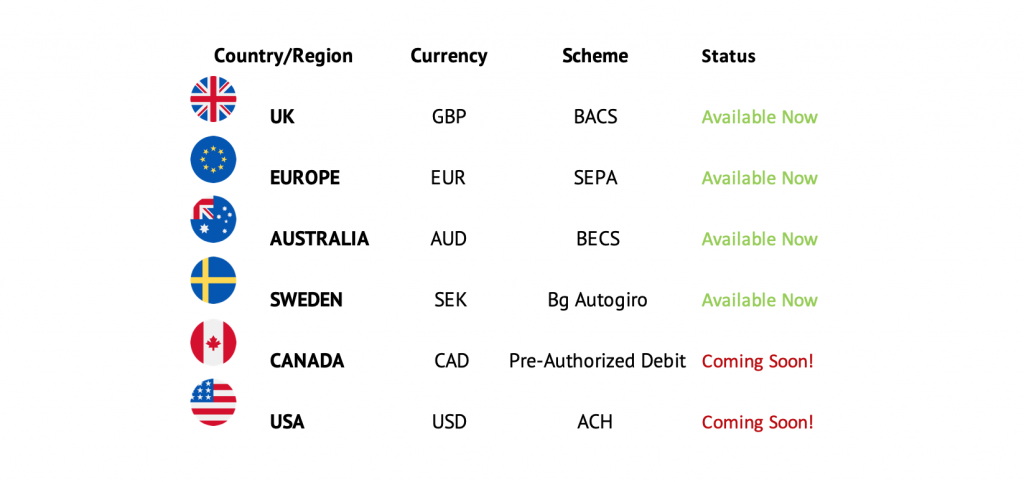 Currencies supported by Cheqdin's Direct Debit Payment Solution
